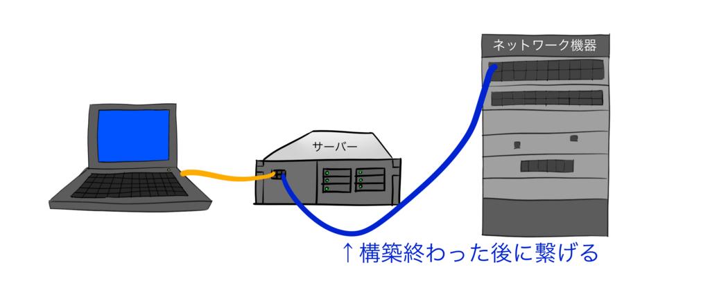 f:id:UrushiUshiru:20170929120047j:plain