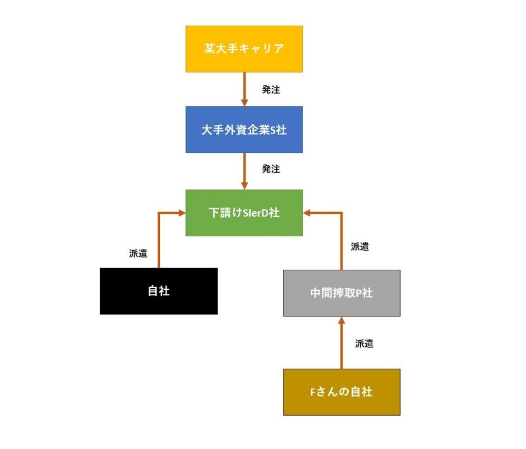 f:id:UrushiUshiru:20171005234310j:plain