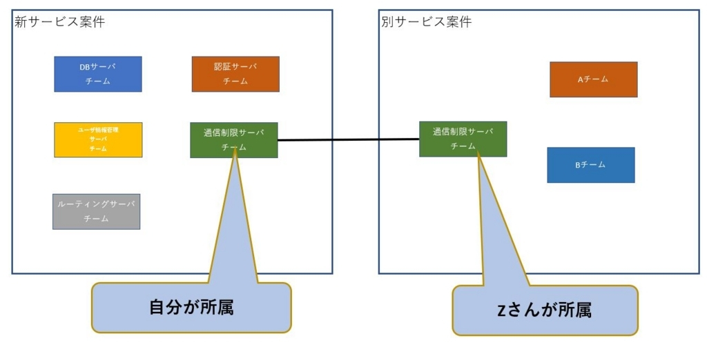 f:id:UrushiUshiru:20171006205659j:plain