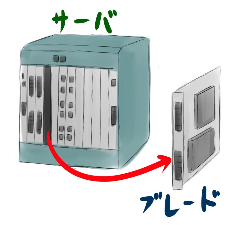 f:id:UrushiUshiru:20171006231553j:plain