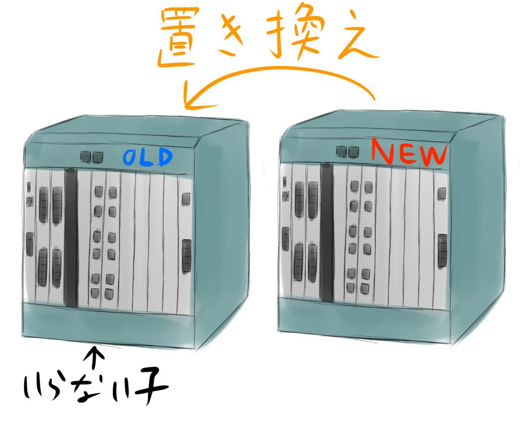 f:id:UrushiUshiru:20171008005110j:plain