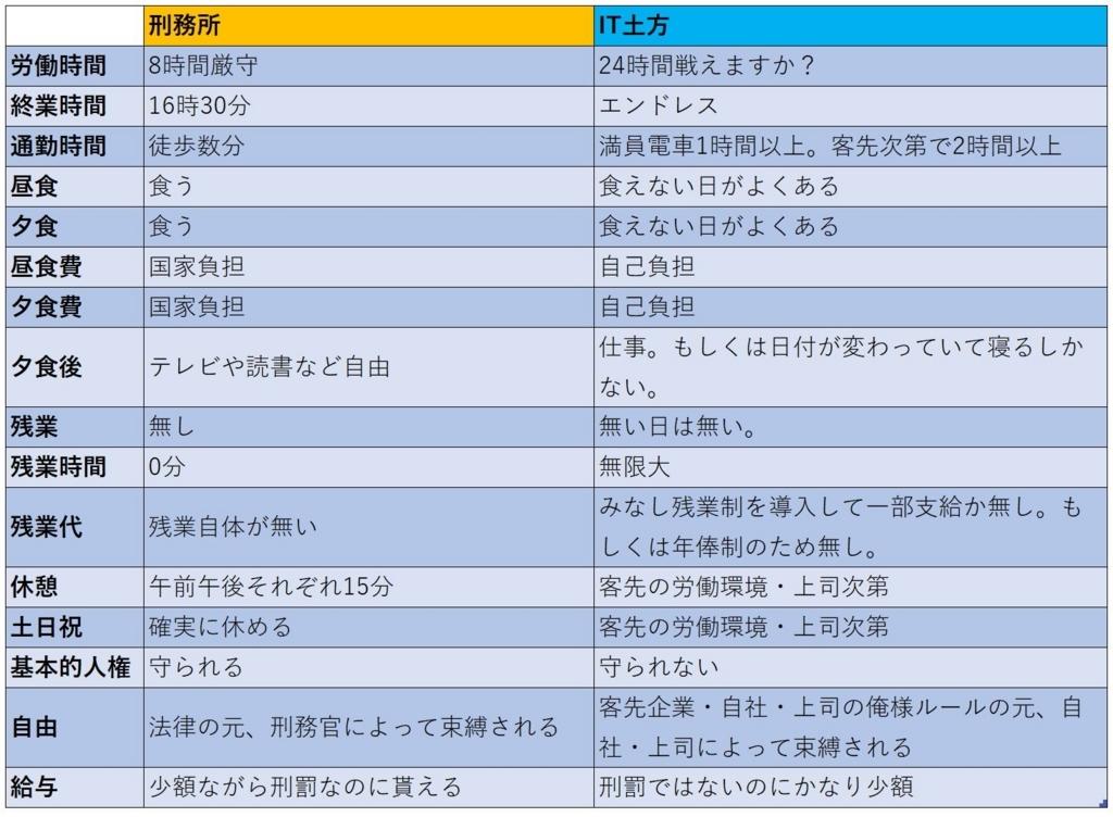 f:id:UrushiUshiru:20171008021144j:plain
