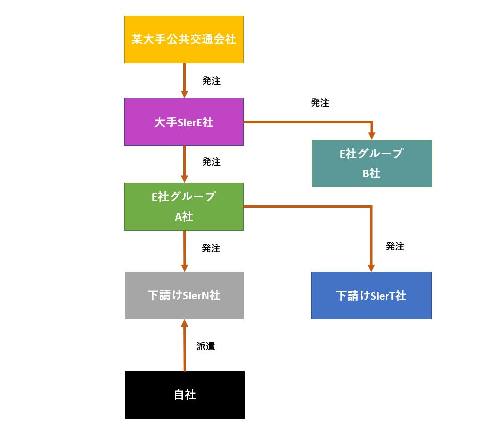 https://cdn-ak.f.st-hatena.com/images/fotolife/U/UrushiUshiru/20171012/20171012015056.jpg