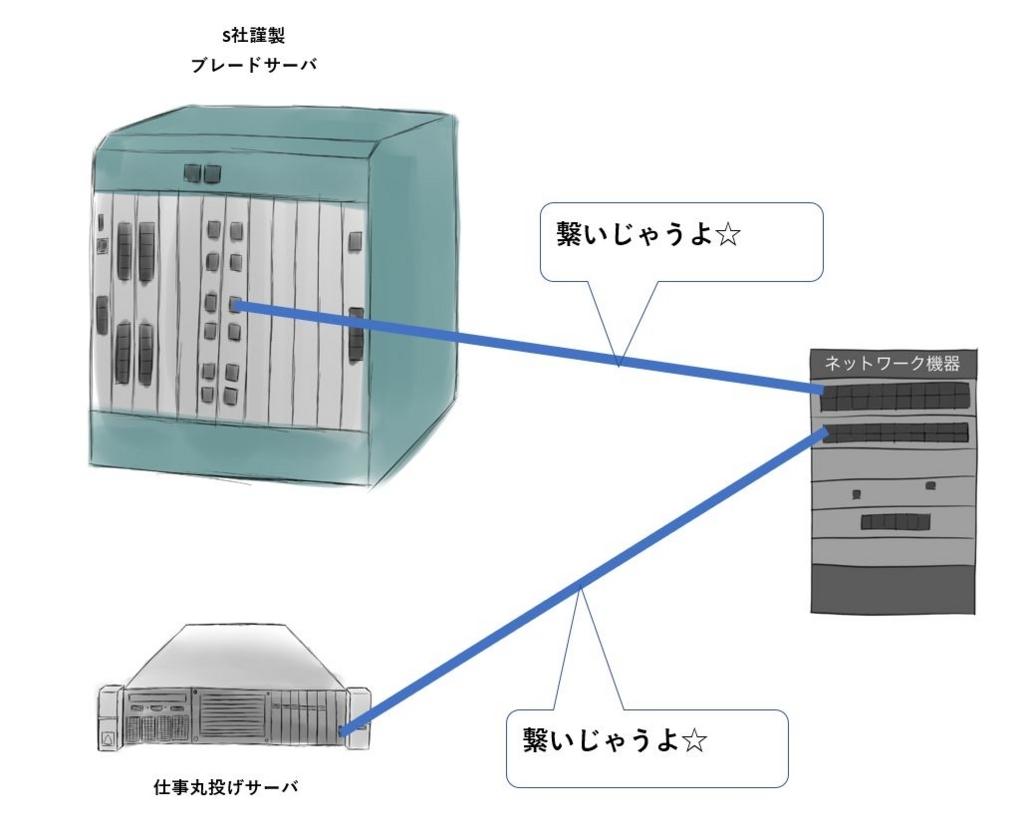 f:id:UrushiUshiru:20171013222710j:plain