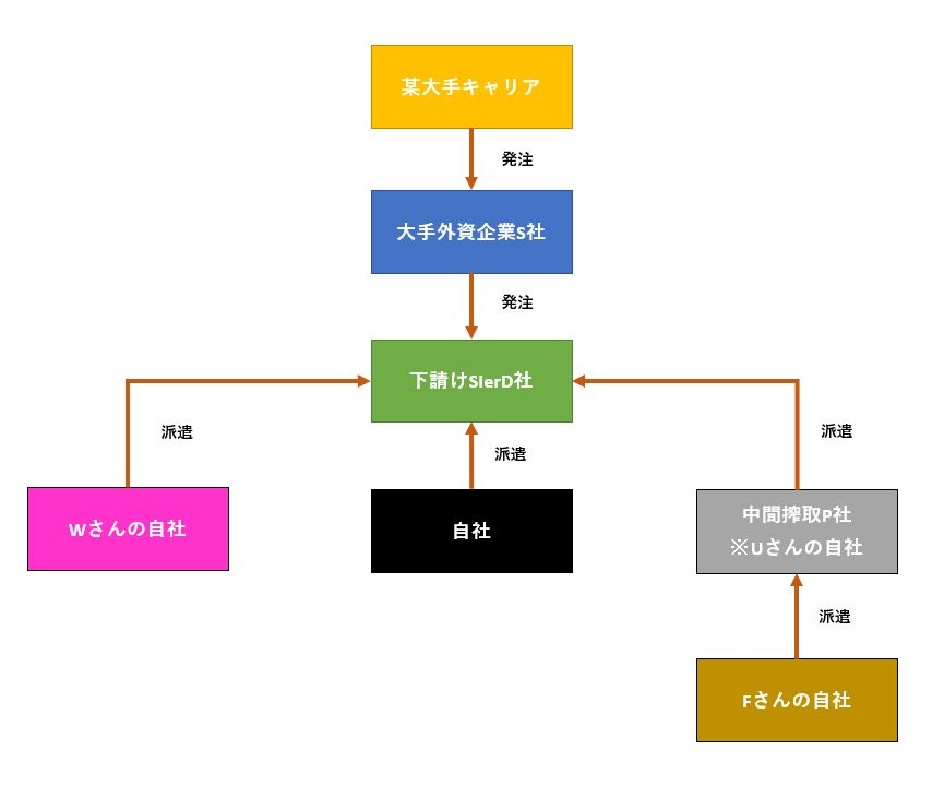 f:id:UrushiUshiru:20171013233431j:plain