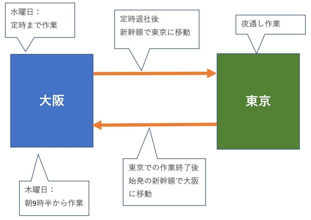 f:id:UrushiUshiru:20171016005033j:plain
