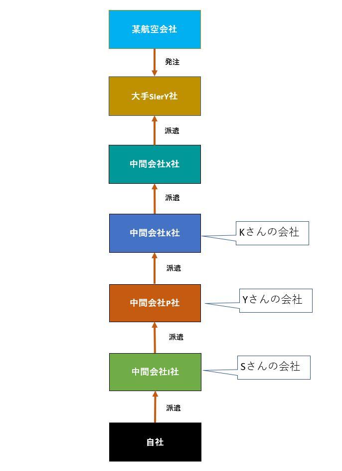 f:id:UrushiUshiru:20171021193822j:plain