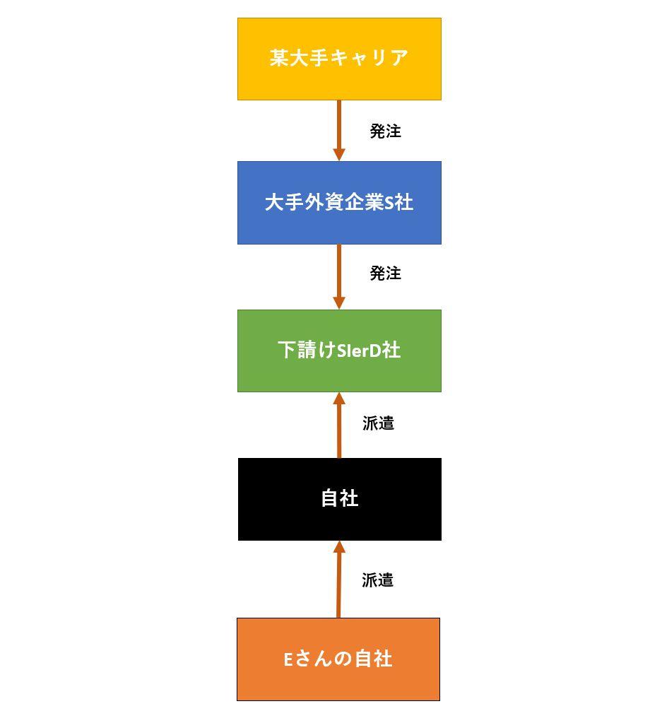 f:id:UrushiUshiru:20171025013757j:plain