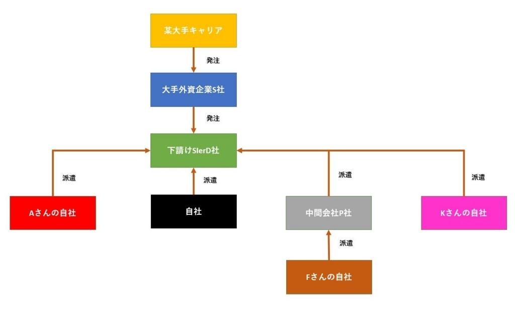 f:id:UrushiUshiru:20171031232509j:plain