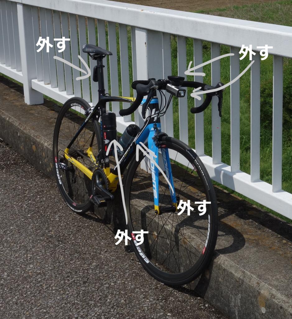 f:id:UrushiUshiru:20171113135423j:plain
