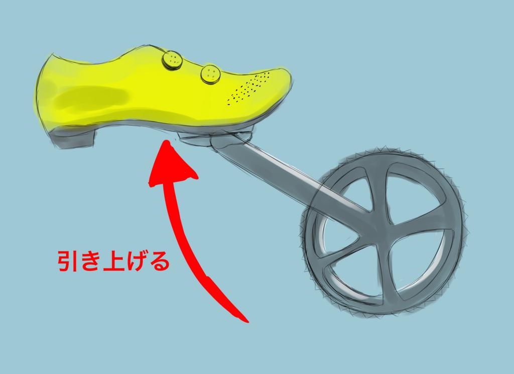 f:id:UrushiUshiru:20171129215954j:plain