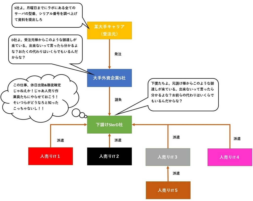 f:id:UrushiUshiru:20171226184203j:plain