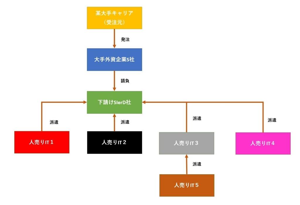 f:id:UrushiUshiru:20171226184607j:plain