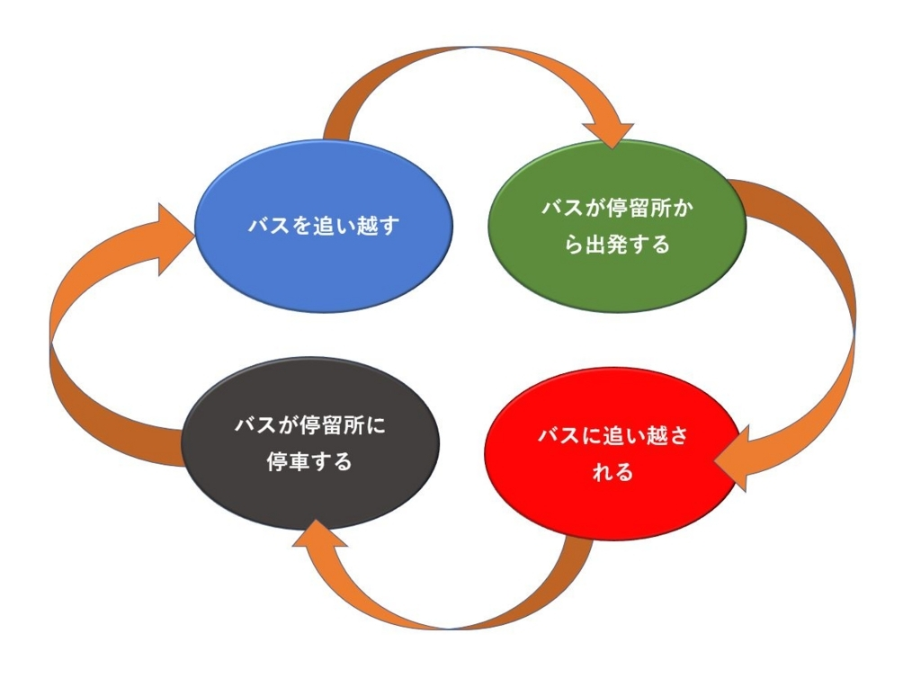 f:id:UrushiUshiru:20180109191341j:plain