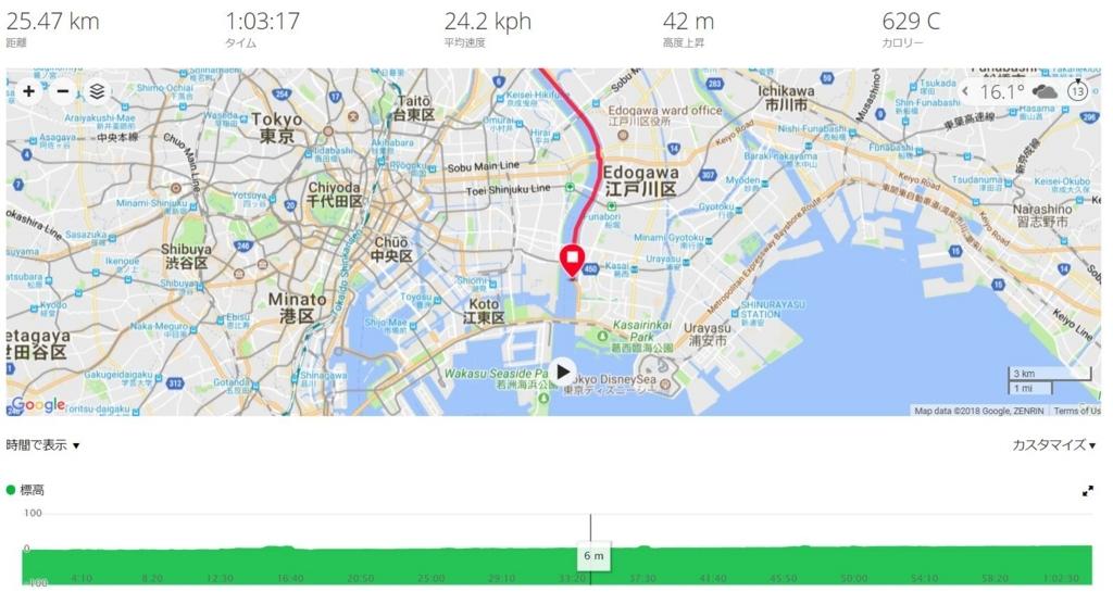 f:id:UrushiUshiru:20180109202436j:plain