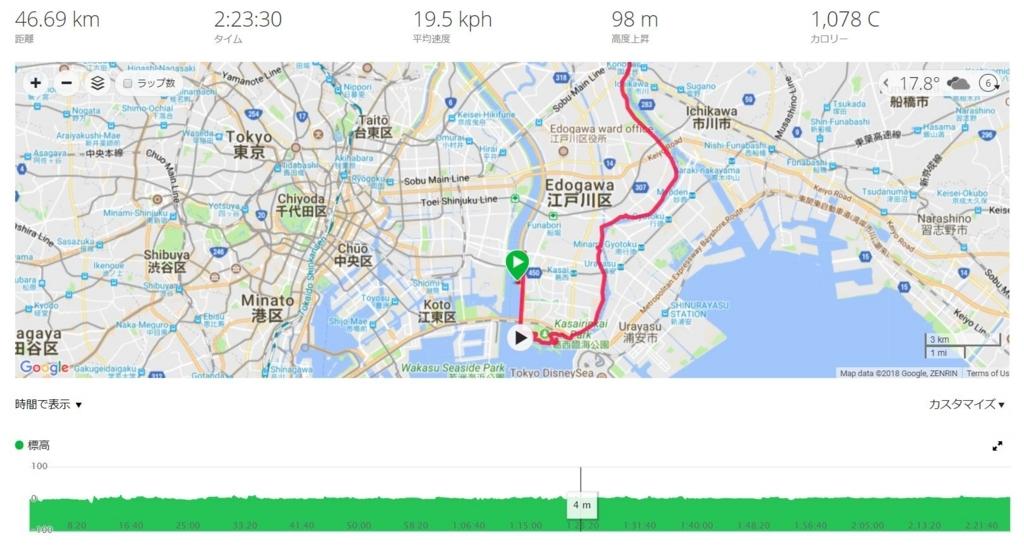f:id:UrushiUshiru:20180109214837j:plain