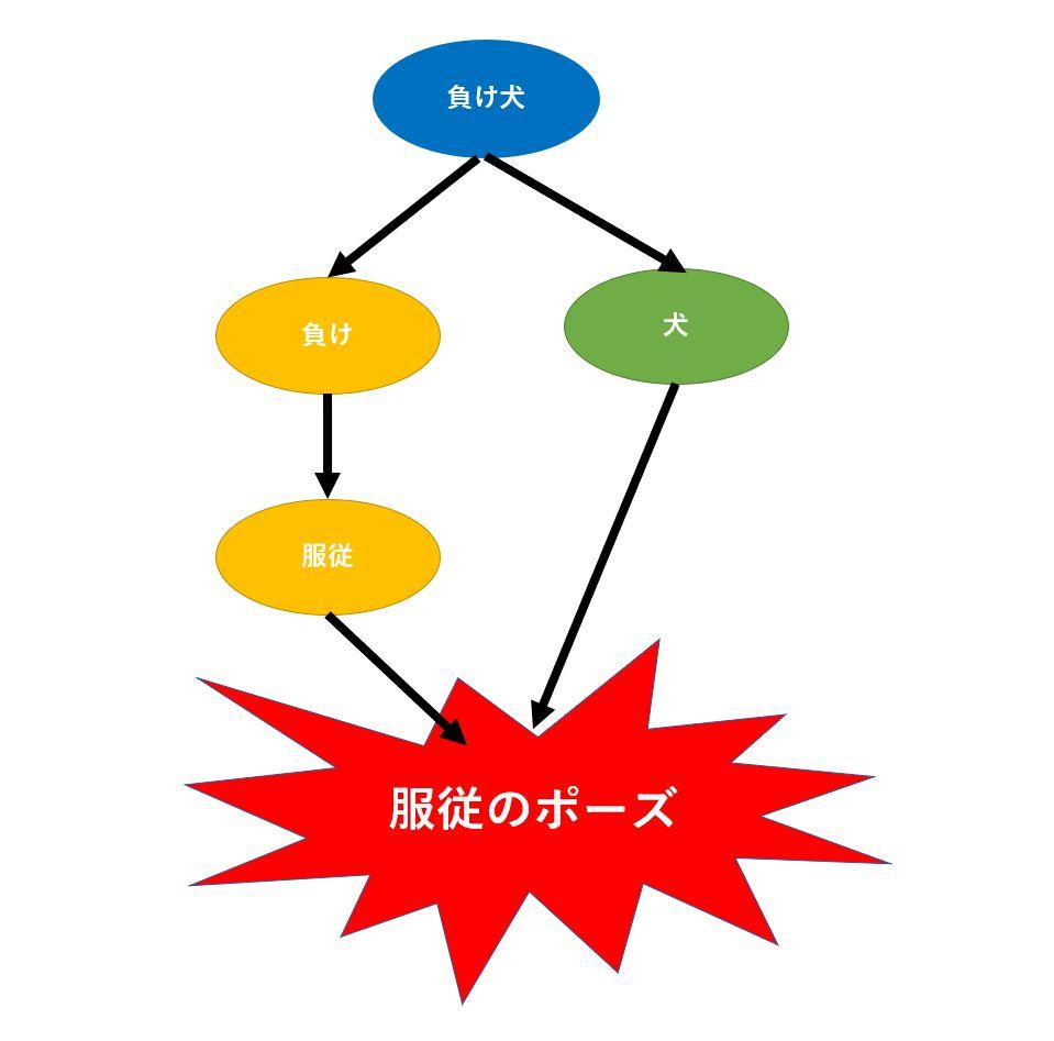 f:id:UrushiUshiru:20180126190946j:plain