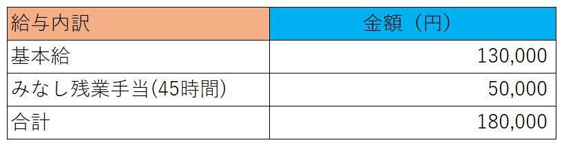 f:id:UrushiUshiru:20180224214030j:plain