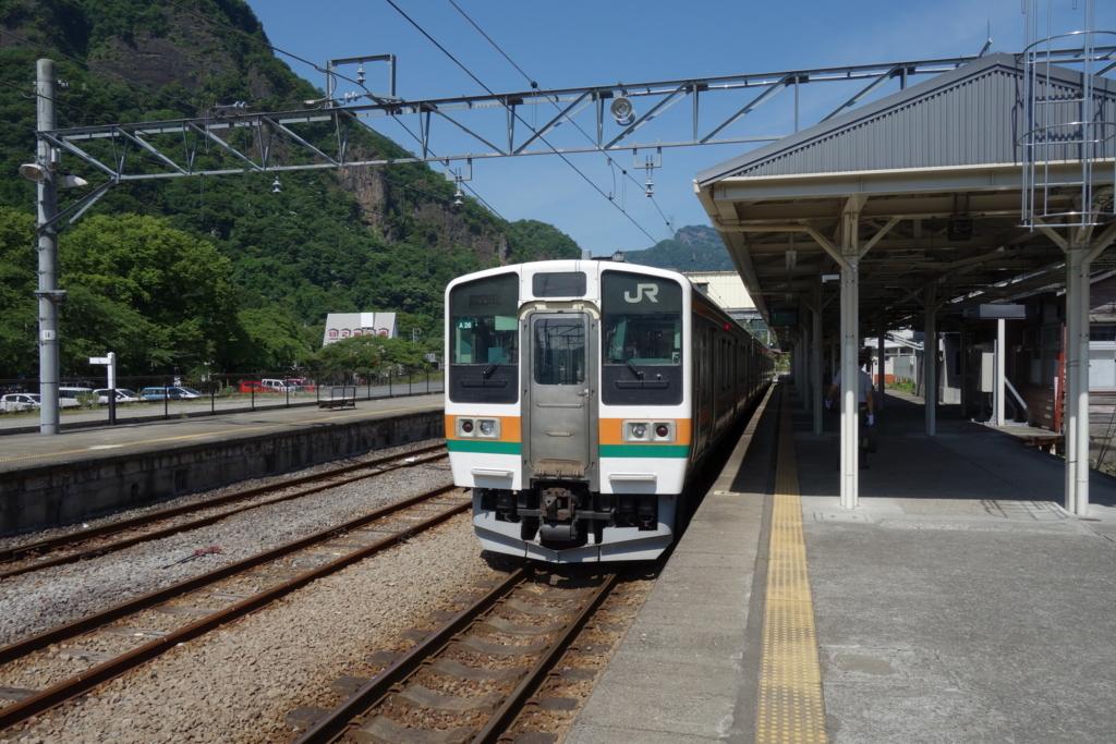 f:id:UrushiUshiru:20180615110959j:plain