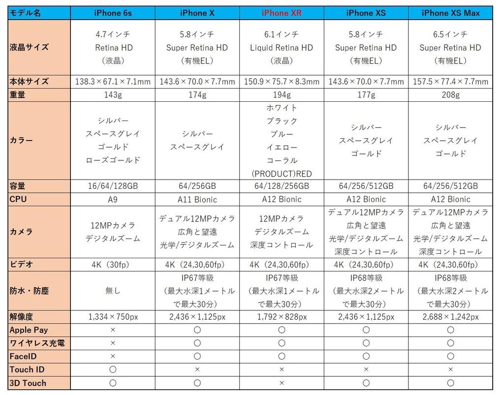 f:id:UrushiUshiru:20181119182102j:plain