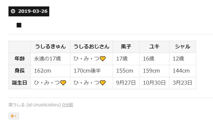 f:id:UrushiUshiru:20190327000748j:plain