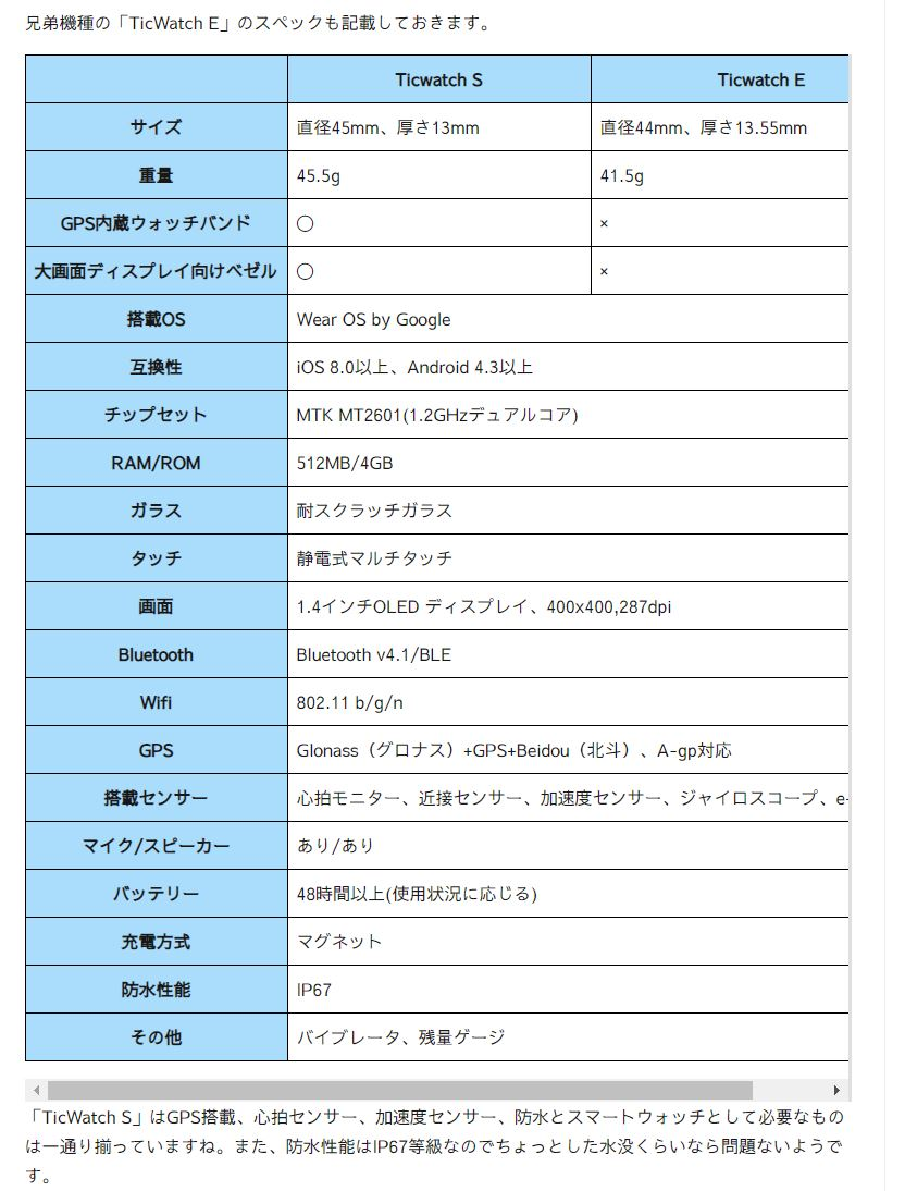 f:id:UrushiUshiru:20190327022715j:plain