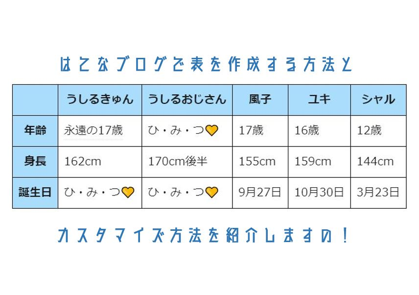 f:id:UrushiUshiru:20190327041430j:plain