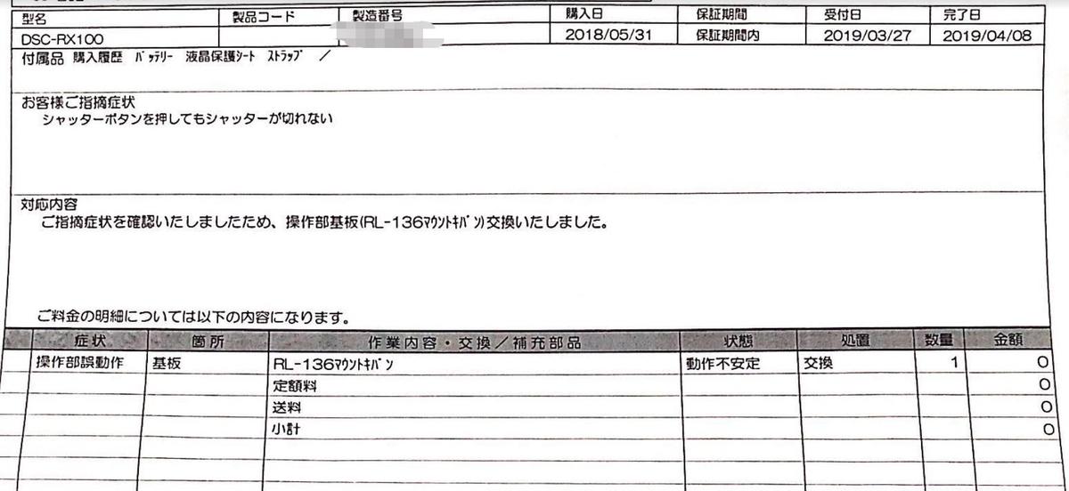 f:id:UrushiUshiru:20190529155626j:plain