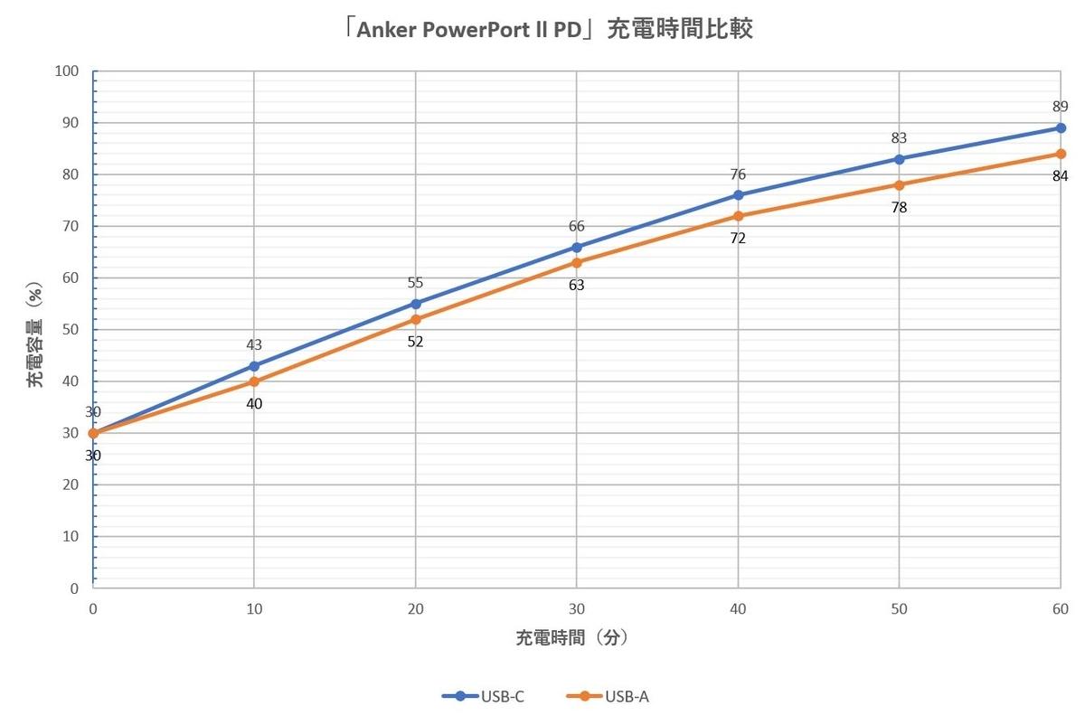 f:id:UrushiUshiru:20191220140645j:plain