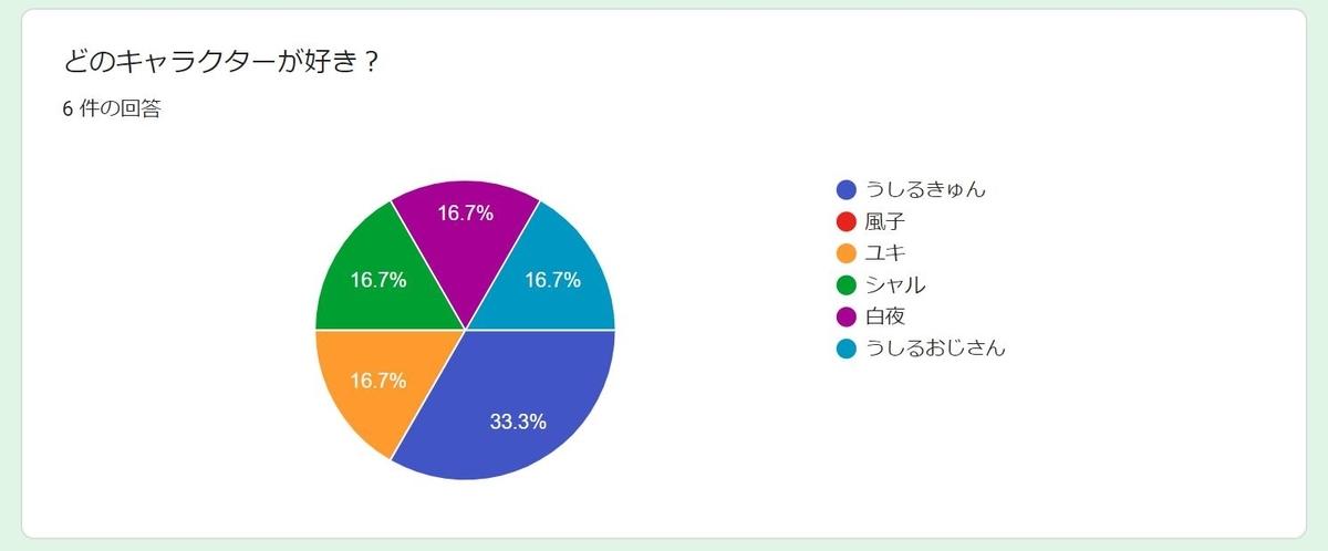 f:id:UrushiUshiru:20200101024926j:plain