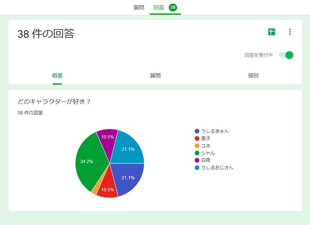 f:id:UrushiUshiru:20200229164615j:plain