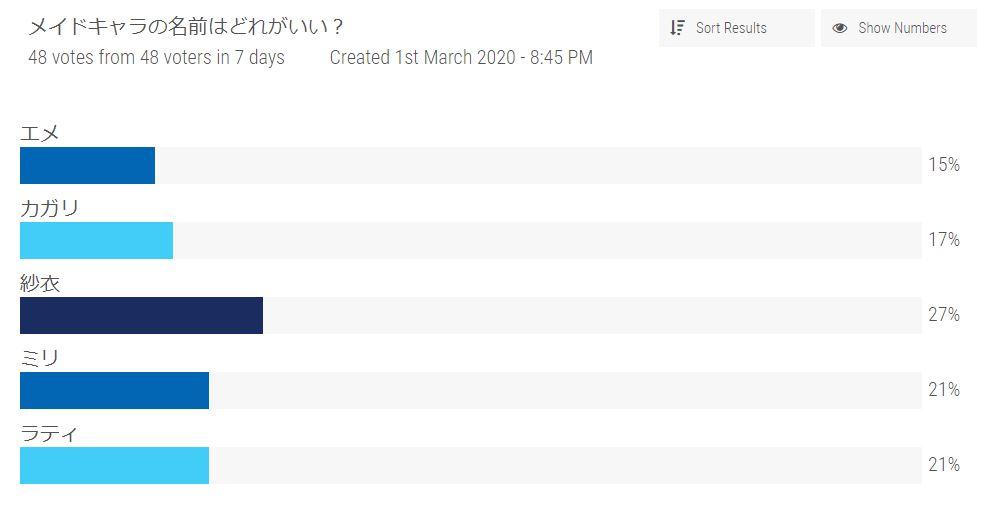 f:id:UrushiUshiru:20200308135526j:plain