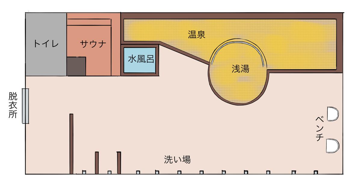 f:id:UrushiUshiru:20210203133411j:plain