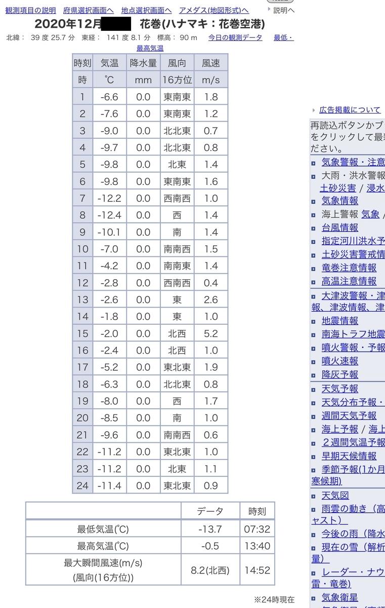 f:id:UrushiUshiru:20210211015537j:plain
