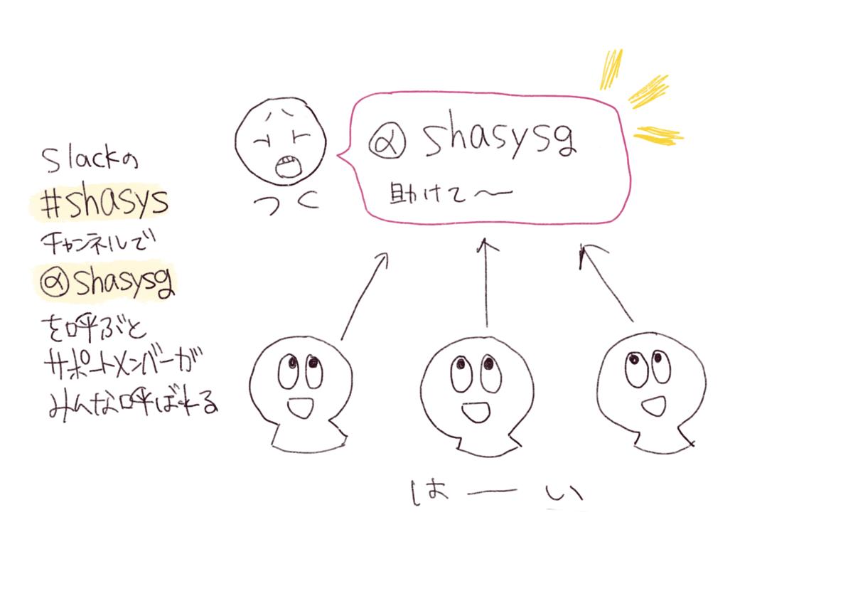 f:id:Usa_Momokawa:20201225222348p:plain