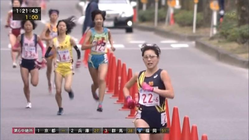ホクレンディスタンス【網走大会】2020 ...
