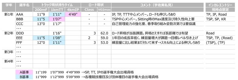 f:id:UsamiCycle:20201004165121j:plain