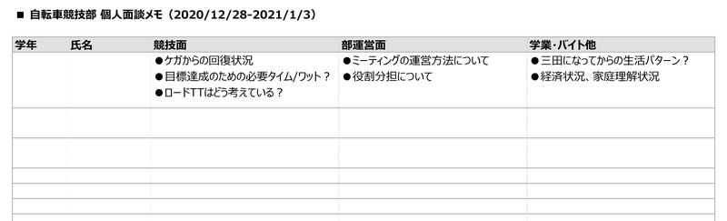 f:id:UsamiCycle:20201231182729j:plain
