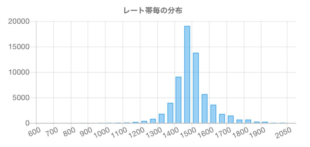 f:id:UtakataNoKakioki:20190226022143j:plain