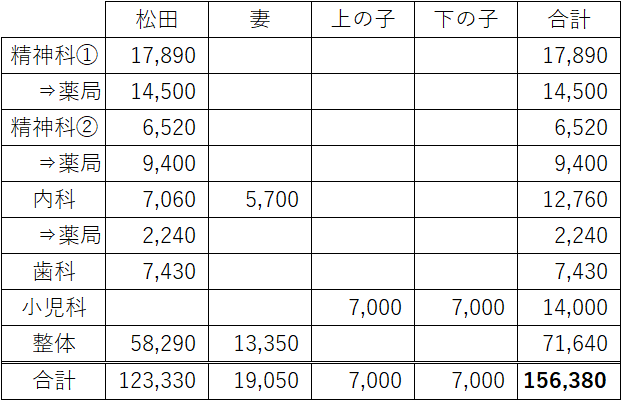 f:id:Utsuo_Matsuda:20200107102155p:plain