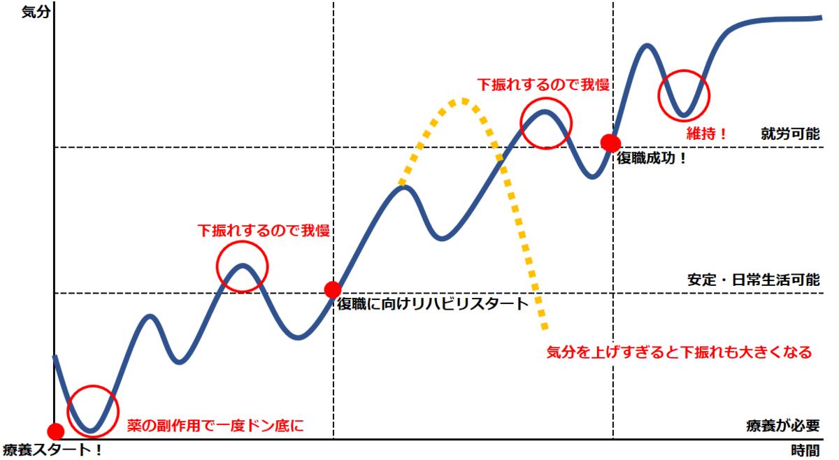 f:id:Utsuo_Matsuda:20200322204629p:plain