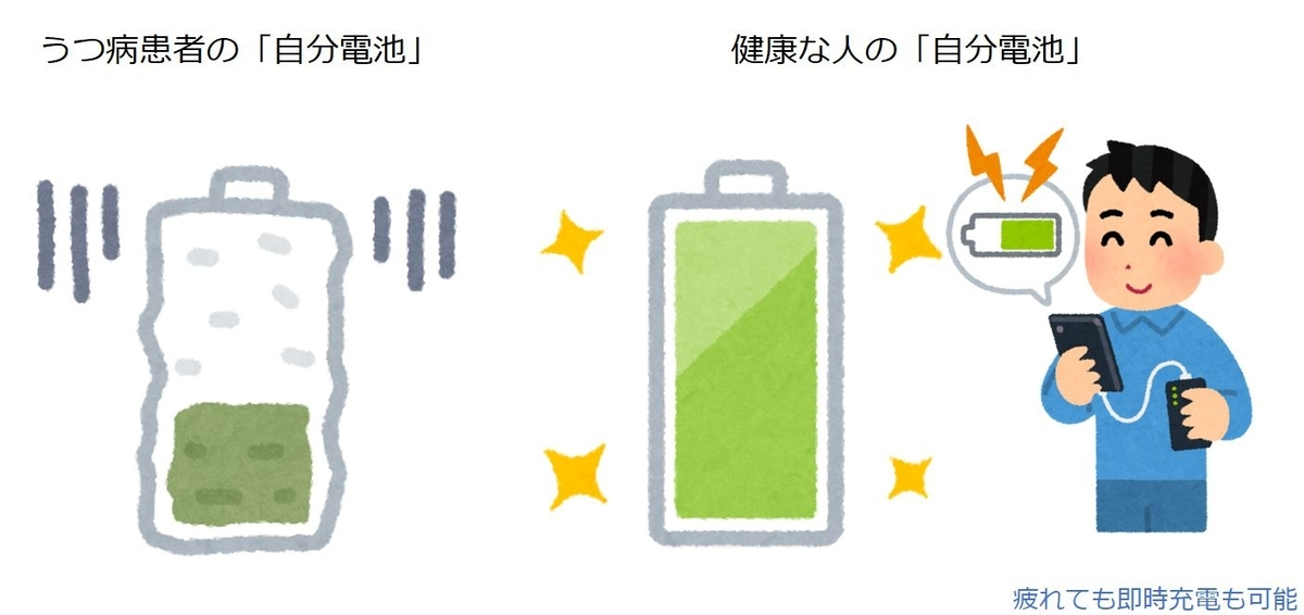 f:id:Utsuo_Matsuda:20200527084758j:plain