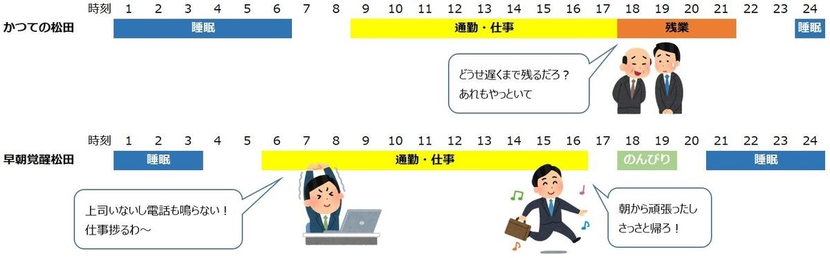 f:id:Utsuo_Matsuda:20200607045453j:plain