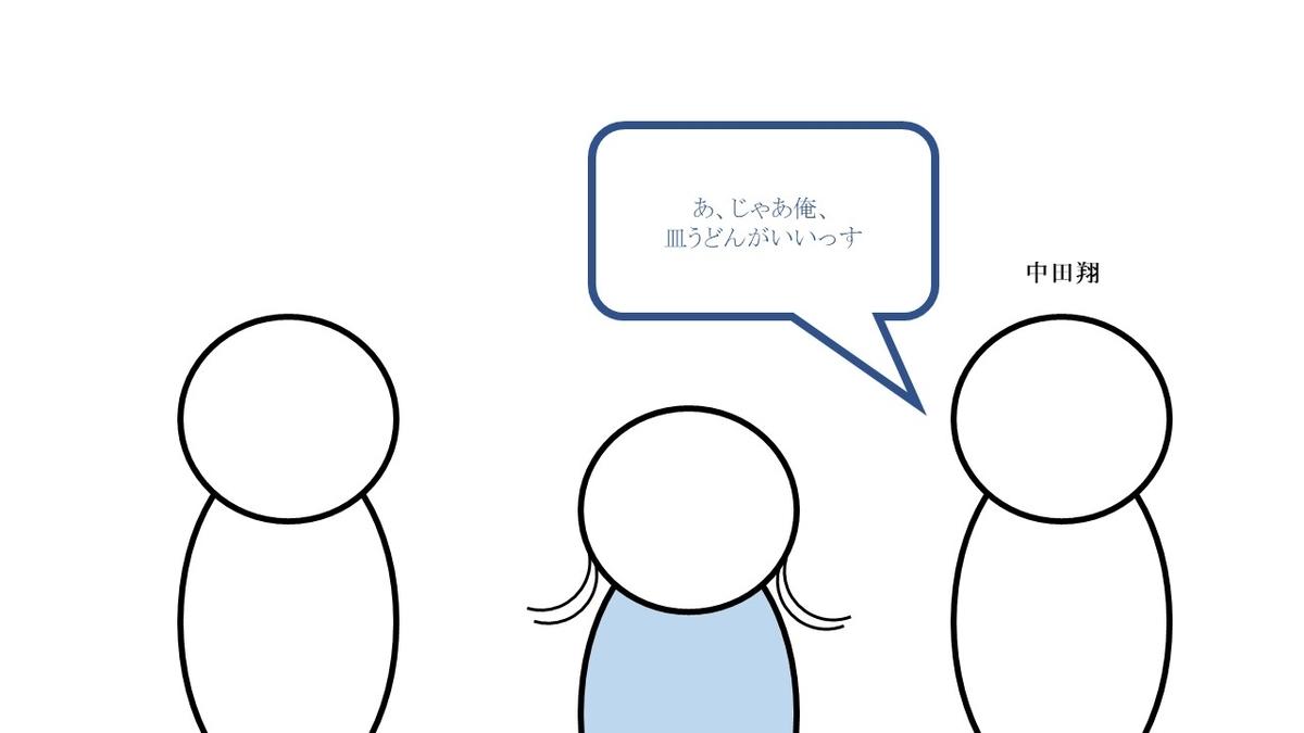 f:id:Utsuo_Matsuda:20200609201516j:plain