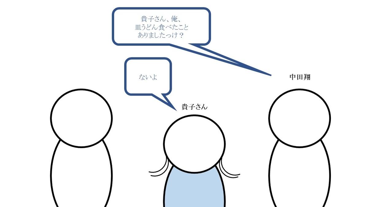 f:id:Utsuo_Matsuda:20200609201610j:plain