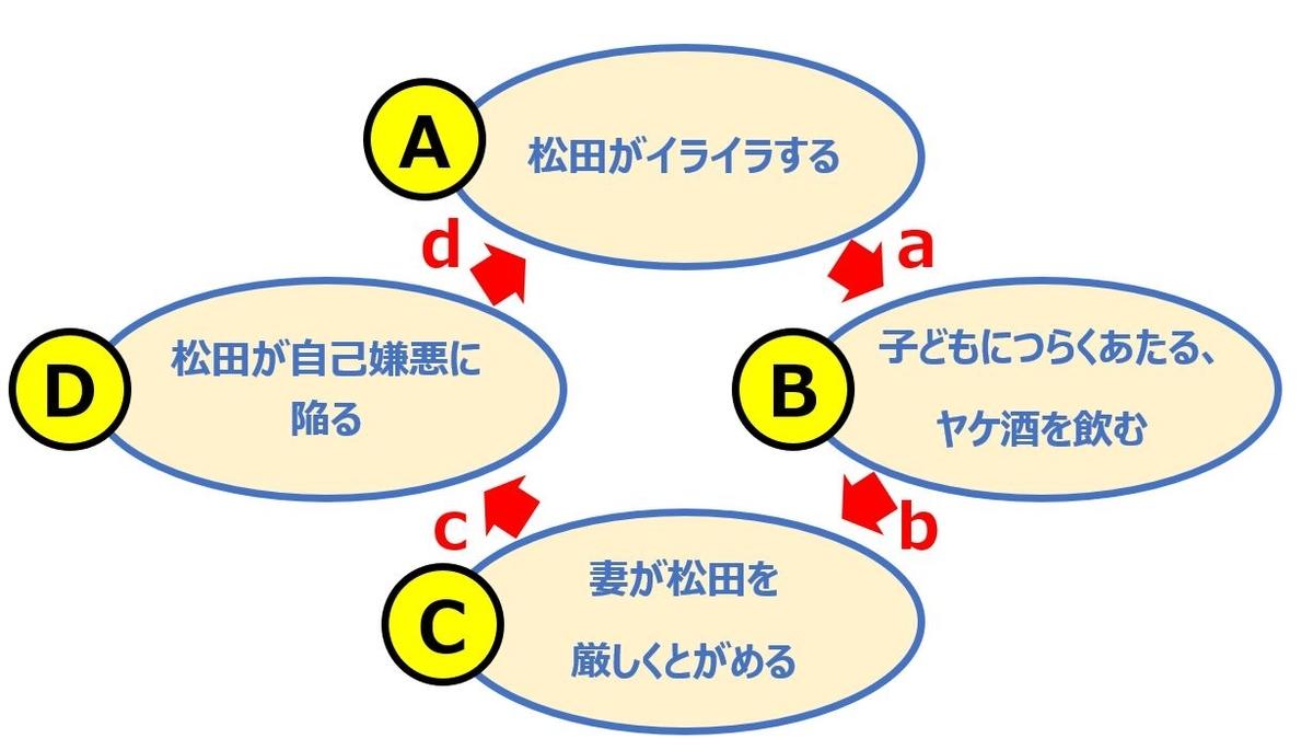 f:id:Utsuo_Matsuda:20200617140134j:plain
