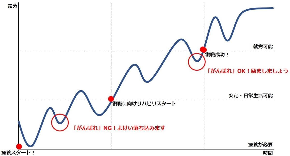 f:id:Utsuo_Matsuda:20200704094836j:plain