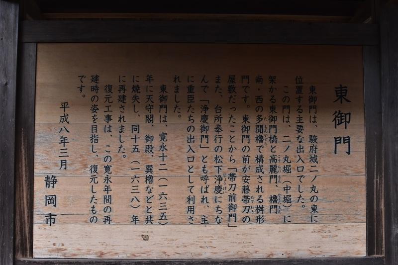 駿府城 東御門 看板