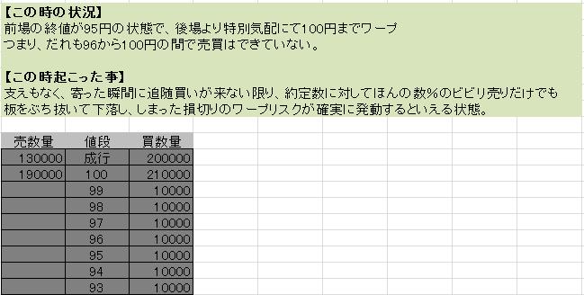 f:id:VNS:20200625075339p:plain