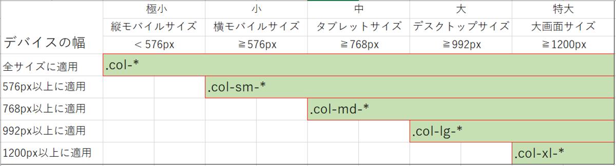 f:id:Varth-Connect:20200109162952p:plain